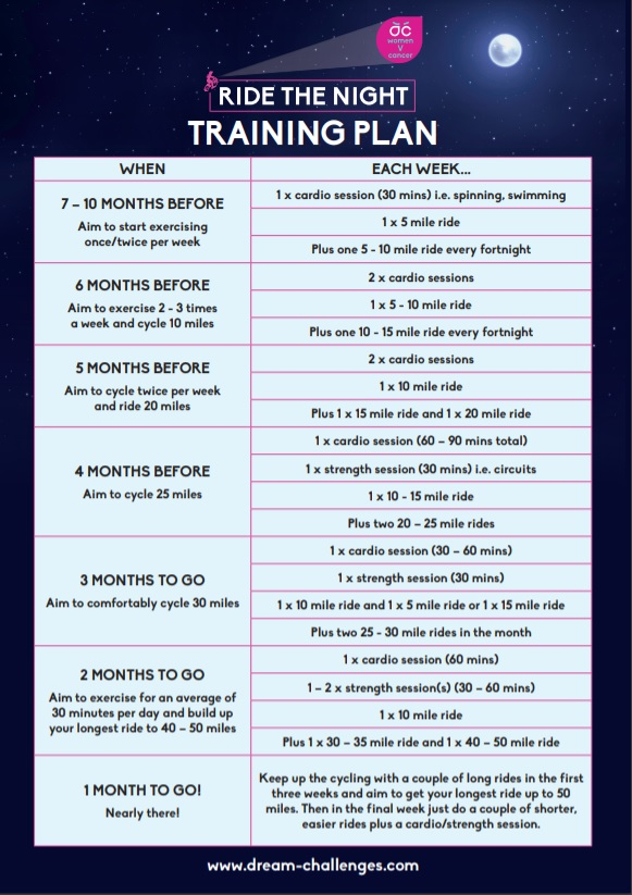 Ride the Night Training Plan