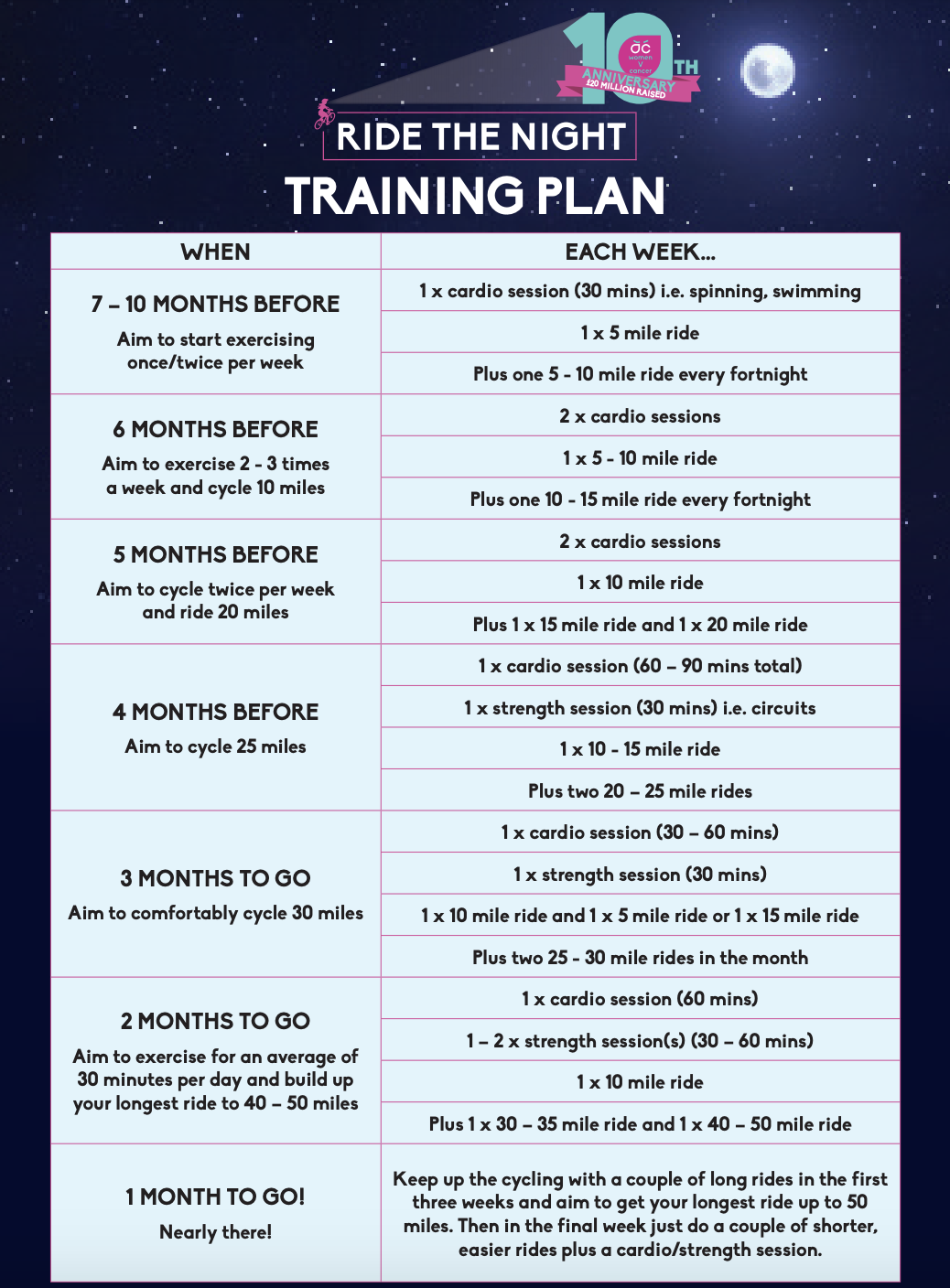 Ride the Night Training Plan